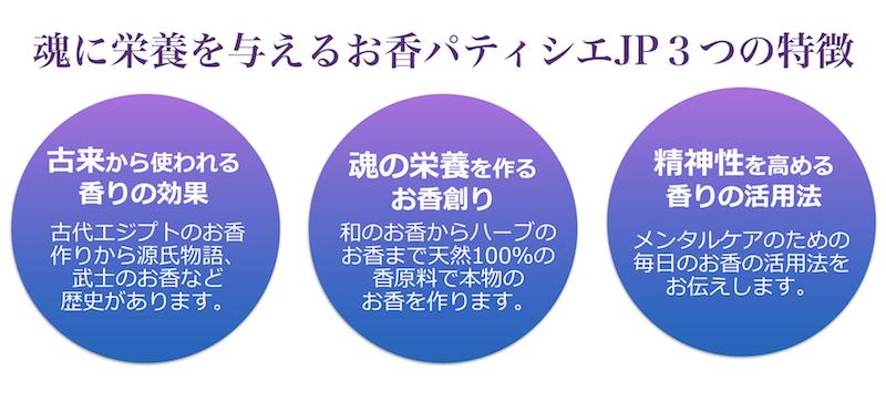 お香パティシエ 3つの特徴 天然100%