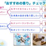 【プレゼント】今のあなたにおすすめの香り診断チャート!